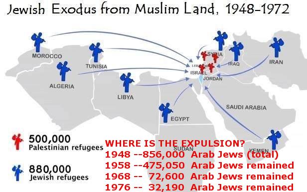 jew-exodus