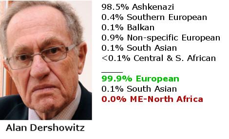 alan-dershowitz-dna
