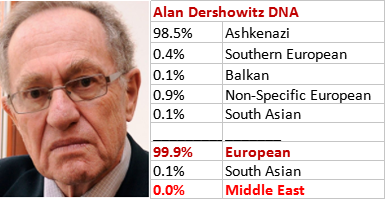 alan-dershowitz-dna1