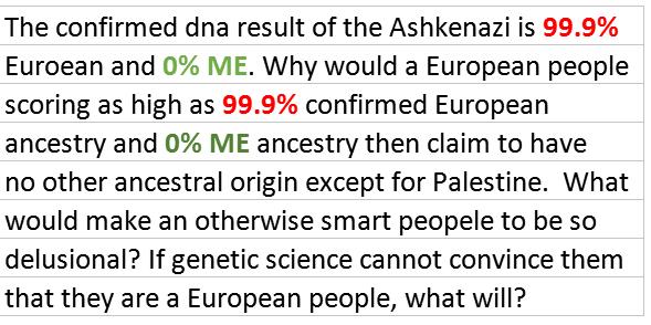 ashkenazi-european