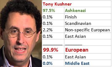 dna-tony-kishner